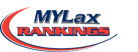 Logo for Mylax Rankings